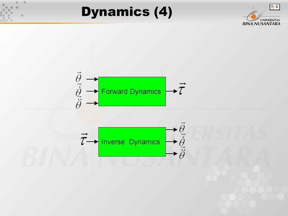 Backward Recursive w.r.t Inertial Frame For i = n to 1; n = number of joints.