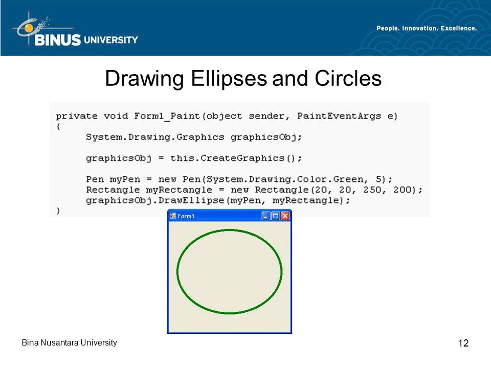 Bina Nusantara University 12 Drawing Ellipses and Circles