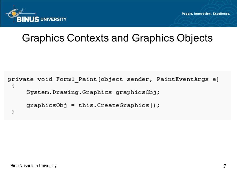 Bina Nusantara University 7 Graphics Contexts and Graphics Objects