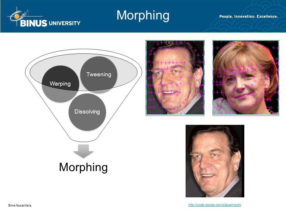 Morphing DissolvingWarpingTweening Bina Nusantara http://code.google.com/p/javamorph/