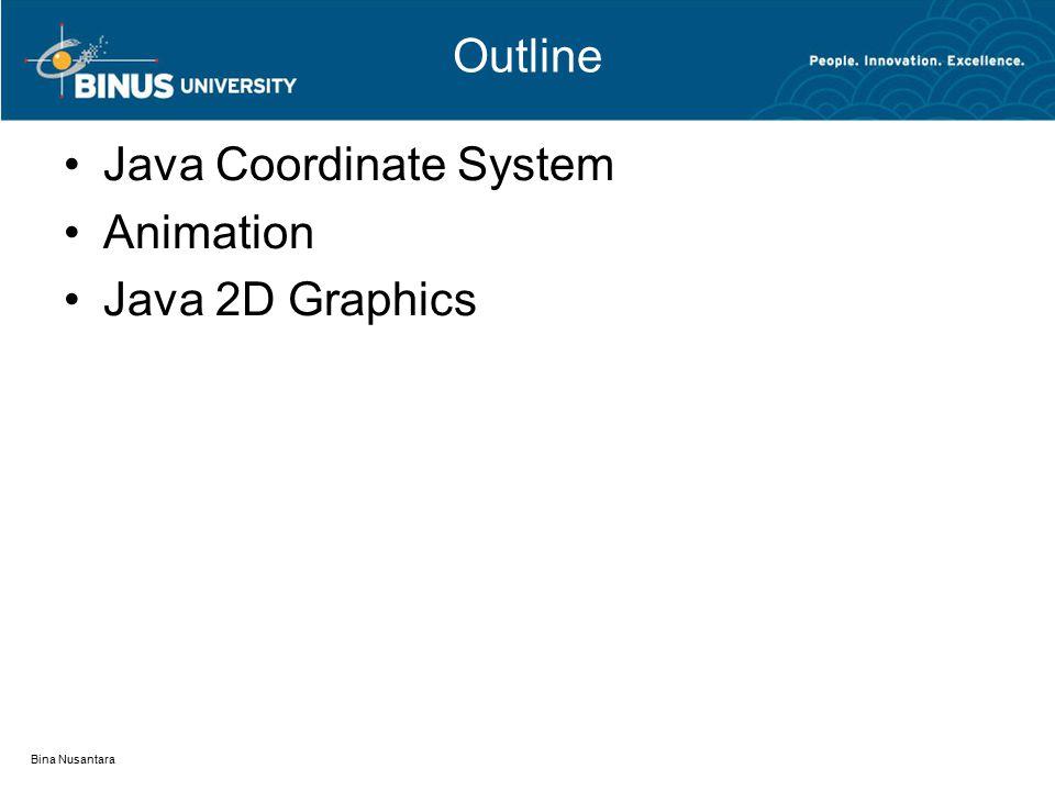Outline Java Coordinate System Animation Java 2D Graphics Bina Nusantara
