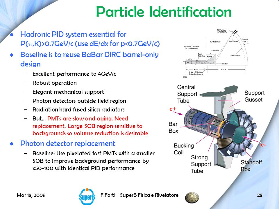 Mar 18, 2009F.Forti - SuperB Fisica e Rivelatore28 Particle Identification Hadronic PID system essential for P( ,K)>0.7GeV/c (use dE/dx for p<0.7GeV/c) Baseline is to reuse BaBar DIRC barrel-only design –Excellent performance to 4GeV/c –Robust operation –Elegant mechanical support –Photon detectors outside field region –Radiation hard fused silica radiators –But… PMTs are slow and aging.