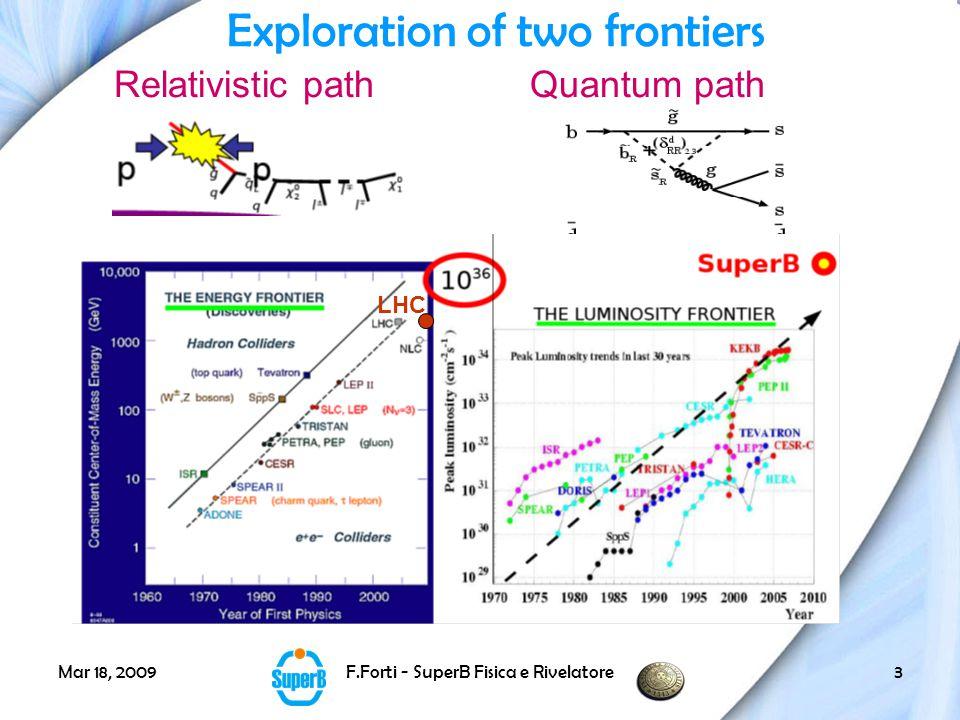 Mar 18, 2009F.Forti - SuperB Fisica e Rivelatore54 Why not an all-silicon tracker