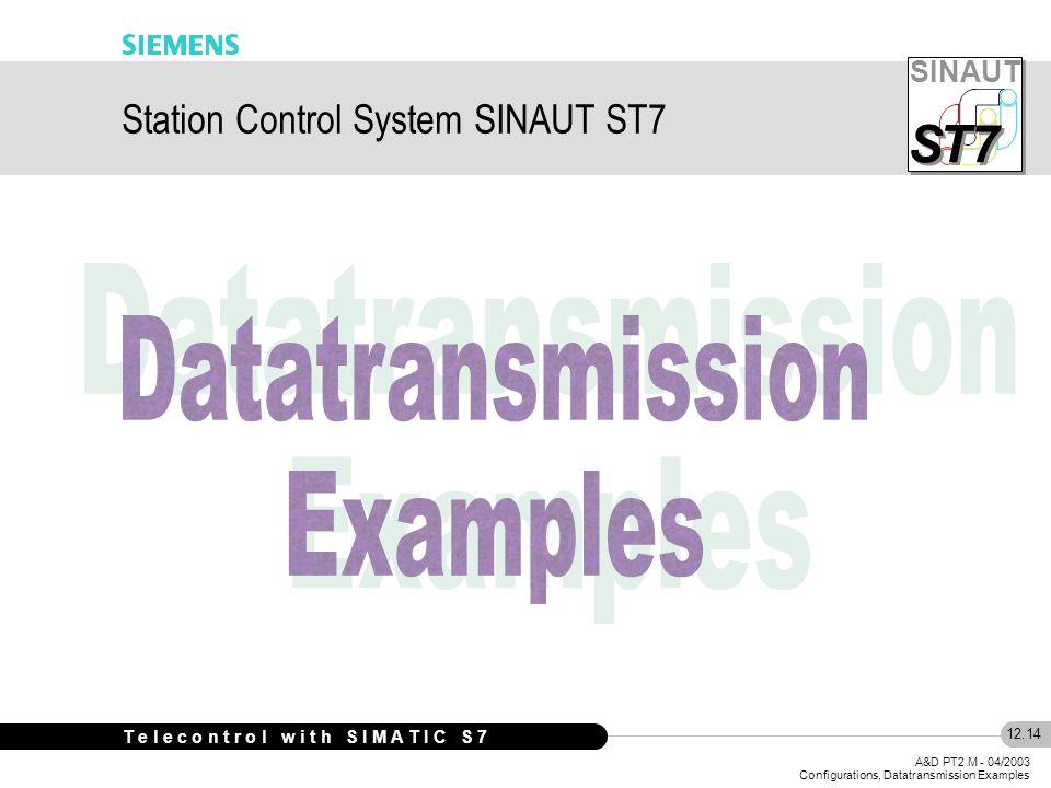 SINAUT S S T7 12.14 A&D PT2 M - 04/2003 Configurations, Datatransmission Examples T e l e c o n t r o l w i t h S I M A T I C S 7 Station Control System SINAUT ST7