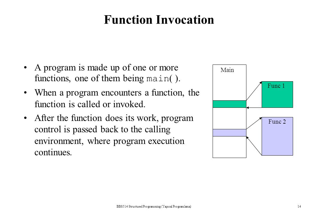 BBS514 Structured Programming (Yapısal Programlama)14 Function Invocation A program is made up of one or more functions, one of them being main ( ).