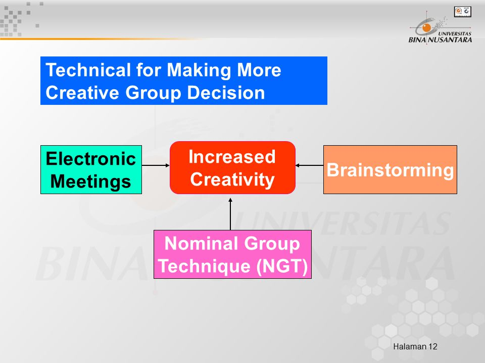 Halaman 12 Increased Creativity Technical for Making More Creative Group Decision Nominal Group Technique (NGT) Electronic Meetings Brainstorming