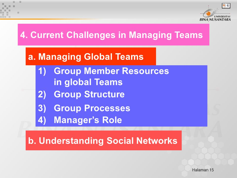 Halaman 15 4. Current Challenges in Managing Teams a.