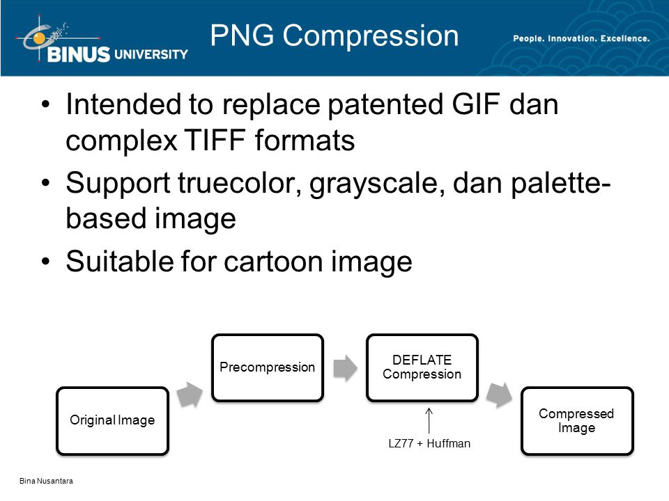 PNG Compression Intended to replace patented GIF dan complex TIFF formats Support truecolor, grayscale, dan palette- based image Suitable for cartoon image Bina Nusantara Original ImagePrecompression DEFLATE Compression Compressed Image LZ77 + Huffman