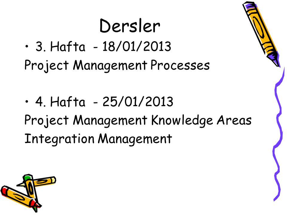 Dersler 3. Hafta - 18/01/2013 Project Management Processes 4. Hafta - 25/01/2013 Project Management Knowledge Areas Integration Management