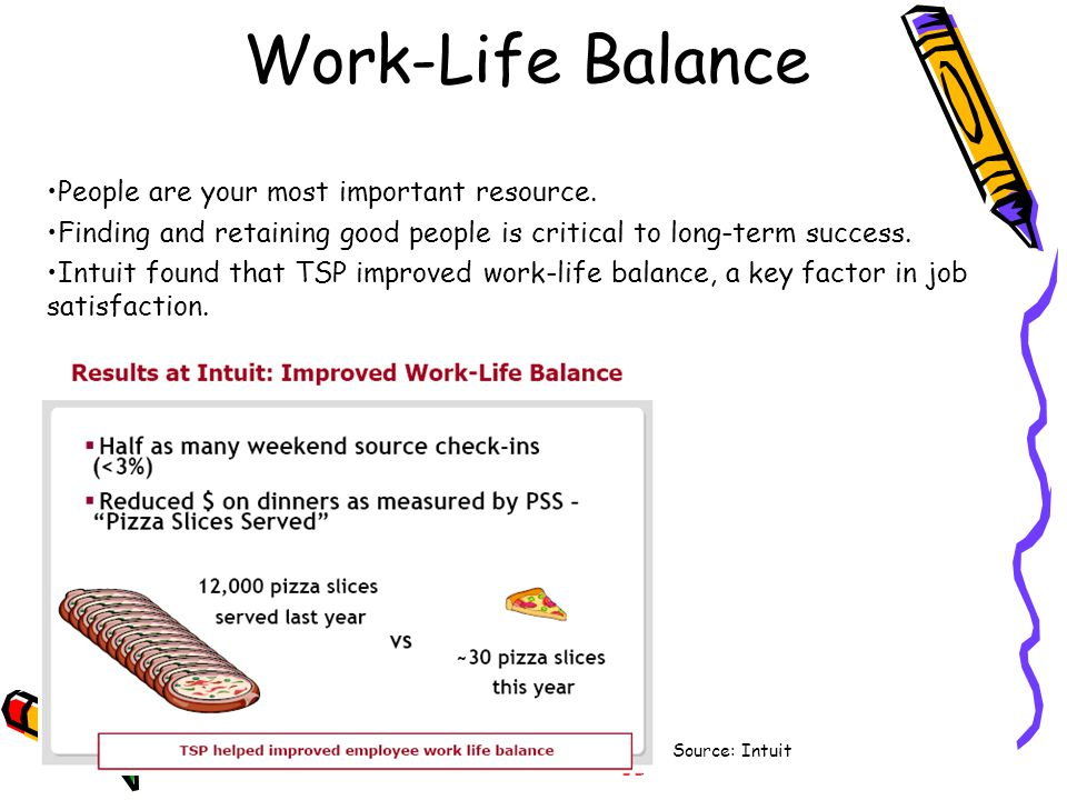 Work-Life Balance People are your most important resource. Finding and retaining good people is critical to long-term success. Intuit found that TSP i
