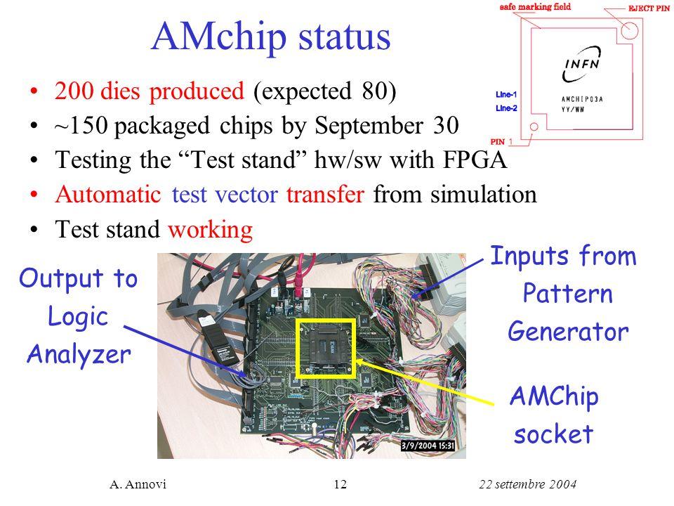22 settembre 2004A. Annovi12 AMchip status.