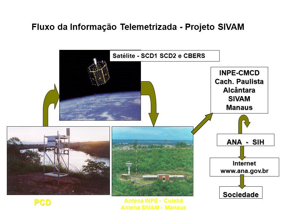 PCD Sociedade Internetwww.ana.gov.br ANA - SIH INPE-CMCD Cach. Paulista AlcântaraSIVAMManaus Antena INPE - Cuiabá Antena SIVAM - Manaus Satélite - SCD