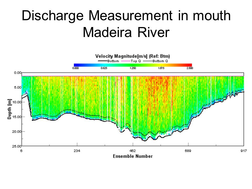 Discharge Measurement in mouth Madeira River