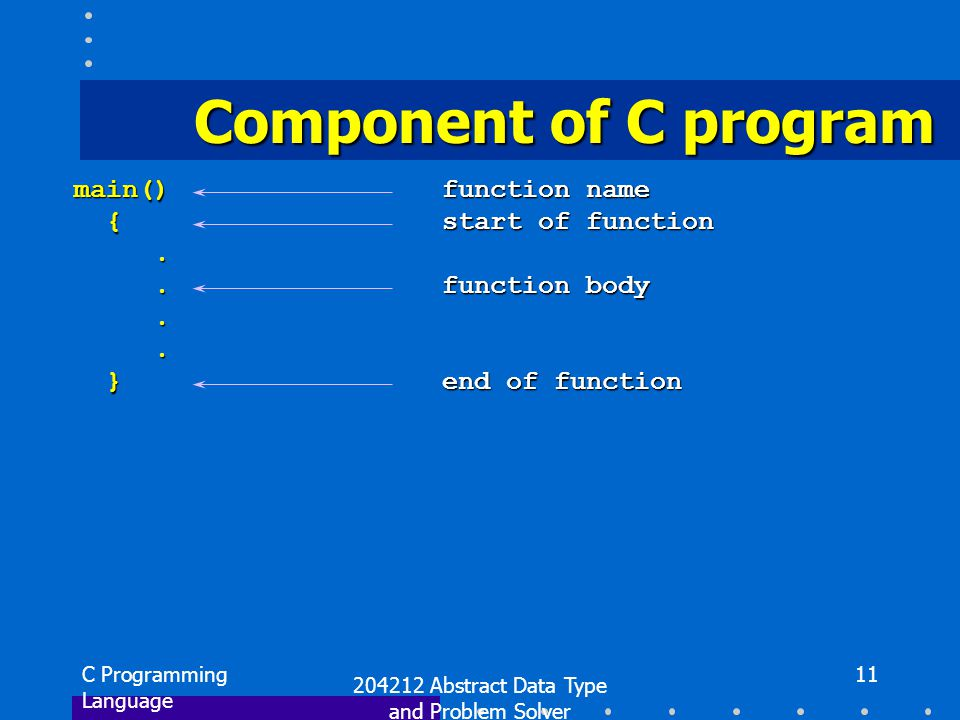 C Programming Language 204212 Abstract Data Type and Problem Solver 11 Component of C program main() function name { start of function { start of function..