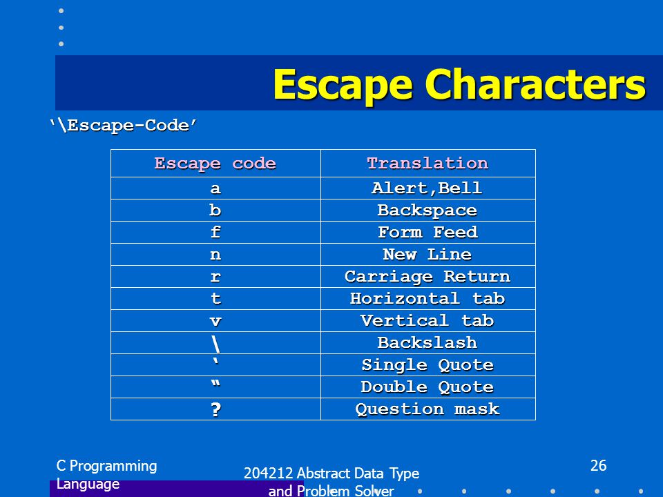 C Programming Language 204212 Abstract Data Type and Problem Solver 26 Escape Characters '\Escape-Code' f Form Feed n r t v \ ' .