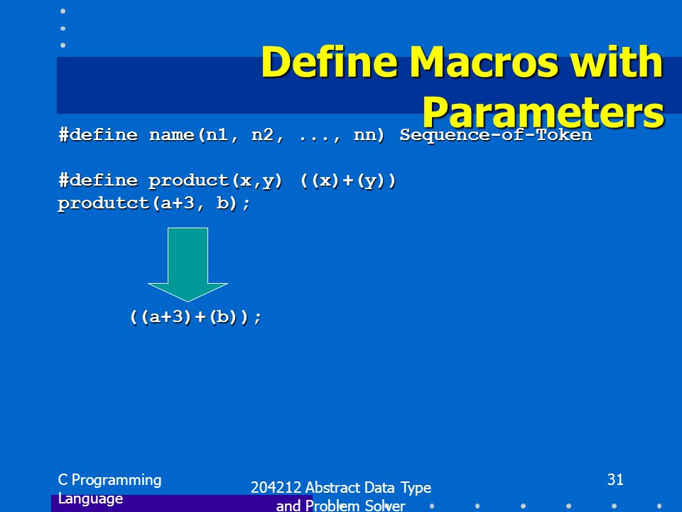 C Programming Language 204212 Abstract Data Type and Problem Solver 31 Define Macros with Parameters #define name(n1, n2,..., nn) Sequence-of-Token #define product(x,y) ((x)+(y)) produtct(a+3, b); ((a+3)+(b)); ((a+3)+(b));