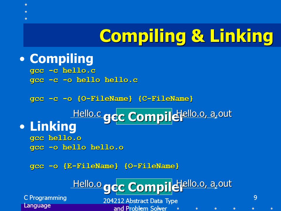 C Programming Language 204212 Abstract Data Type and Problem Solver 70 IF THEN Statement Single Line Format Multi Line Format IF งานที่ต้องการทำ จริง เท็จ