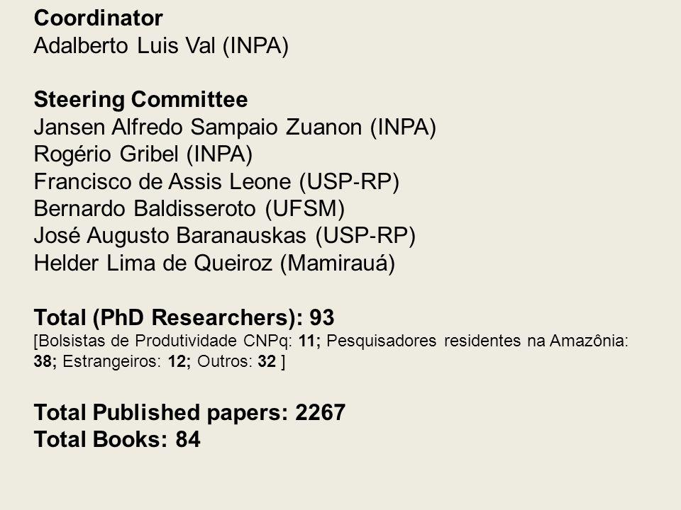 Coordinator Adalberto Luis Val (INPA) Steering Committee Jansen Alfredo Sampaio Zuanon (INPA) Rogério Gribel (INPA) Francisco de Assis Leone (USP ‐ RP) Bernardo Baldisseroto (UFSM) José Augusto Baranauskas (USP ‐ RP) Helder Lima de Queiroz (Mamirauá) Total (PhD Researchers): 93 [Bolsistas de Produtividade CNPq: 11; Pesquisadores residentes na Amazônia: 38; Estrangeiros: 12; Outros: 32 ] Total Published papers: 2267 Total Books: 84