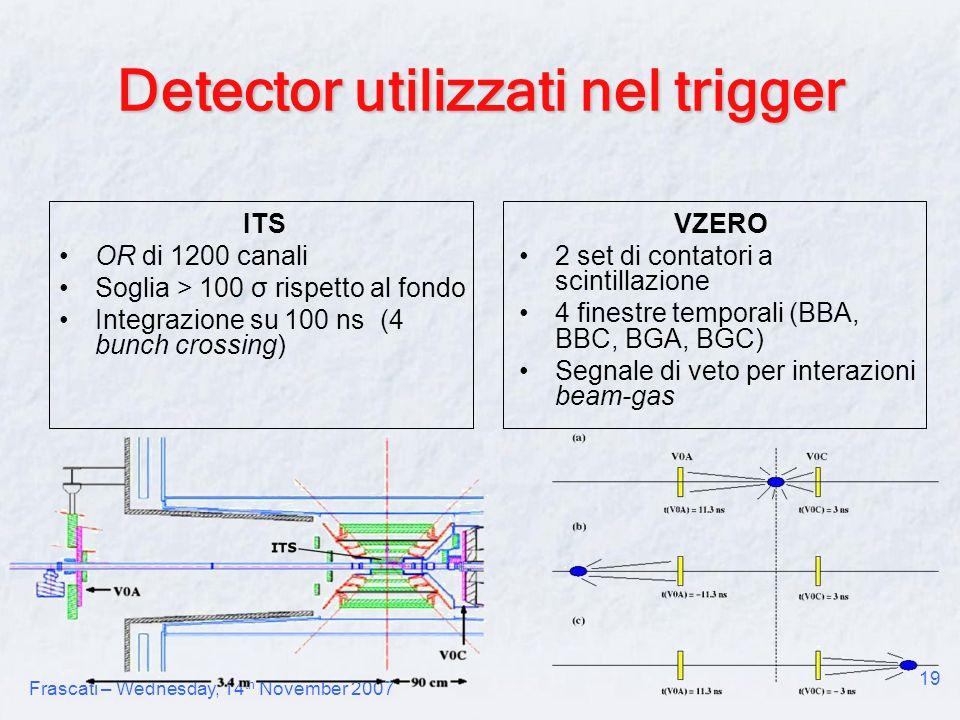 Frascati – Wednesday, 14 th November 2007 19 Detector utilizzati nel trigger ITS OR di 1200 canali Soglia > 100 σ rispetto al fondo Integrazione su 100 ns (4 bunch crossing) VZERO 2 set di contatori a scintillazione 4 finestre temporali (BBA, BBC, BGA, BGC) Segnale di veto per interazioni beam-gas