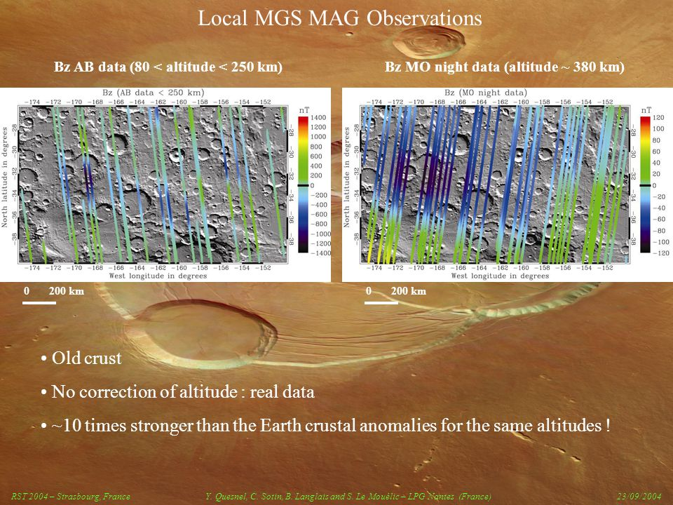 Local MGS MAG Observations Old crust No correction of altitude : real data ~10 times stronger than the Earth crustal anomalies for the same altitudes