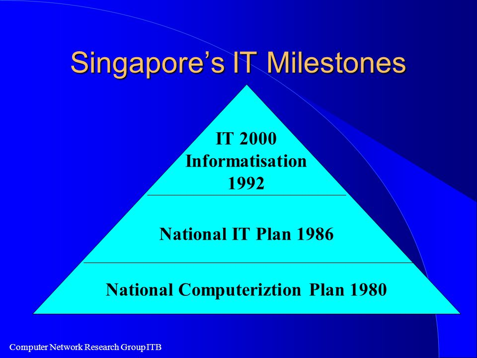 Computer Network Research Group ITB Singapore's IT Milestones National Computeriztion Plan 1980 National IT Plan 1986 IT 2000 Informatisation 1992