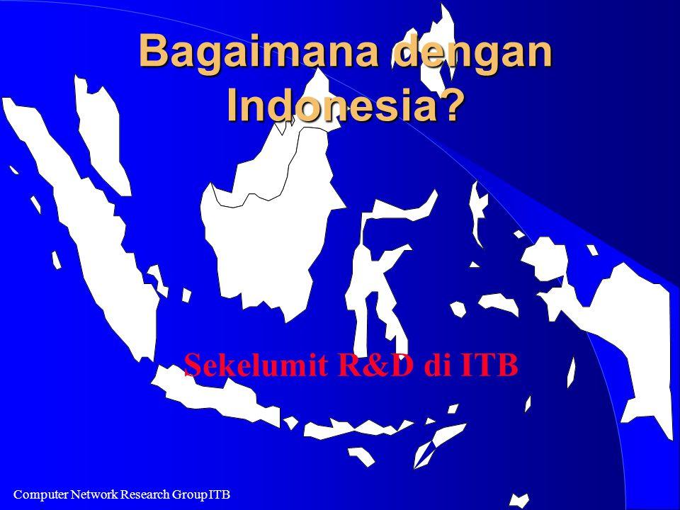 Computer Network Research Group ITB Bagaimana dengan Indonesia? Sekelumit R&D di ITB