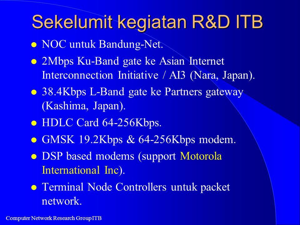 Computer Network Research Group ITB Sekelumit kegiatan R&D ITB l NOC untuk Bandung-Net. l 2Mbps Ku-Band gate ke Asian Internet Interconnection Initiat