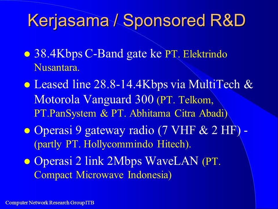 Computer Network Research Group ITB Kerjasama / Sponsored R&D l 38.4Kbps C-Band gate ke PT. Elektrindo Nusantara. l Leased line 28.8-14.4Kbps via Mult