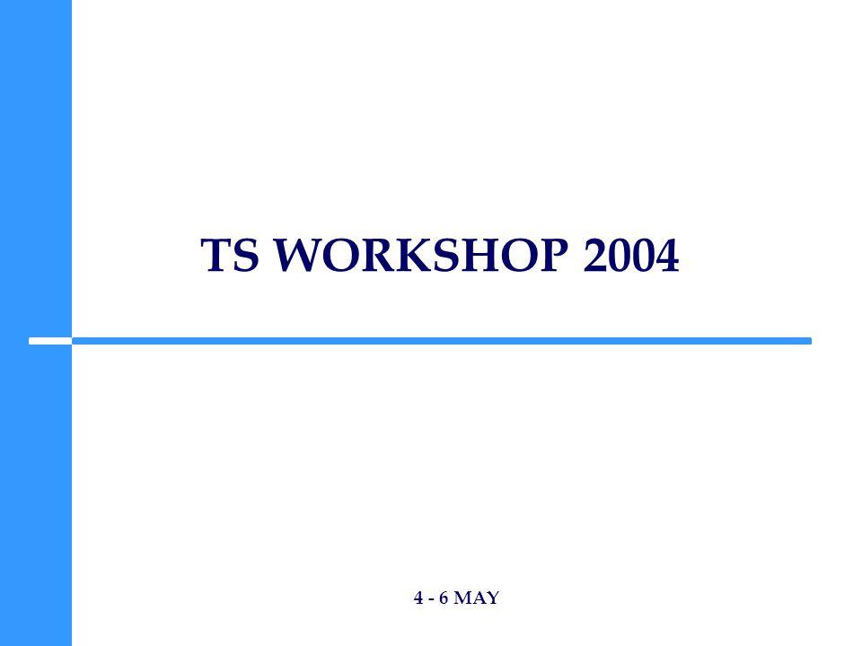 TS WORKSHOP 2004 4 - 6 MAY