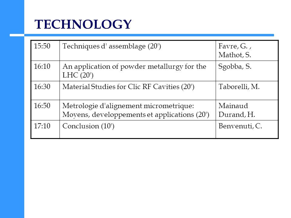 TECHNOLOGY 15:50Techniques d assemblage (20 )Favre, G., Mathot, S.