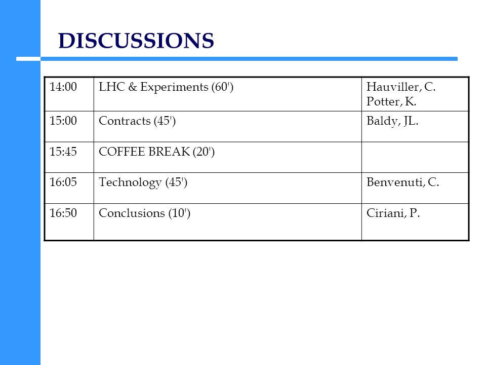 DISCUSSIONS 14:00LHC & Experiments (60 )Hauviller, C.
