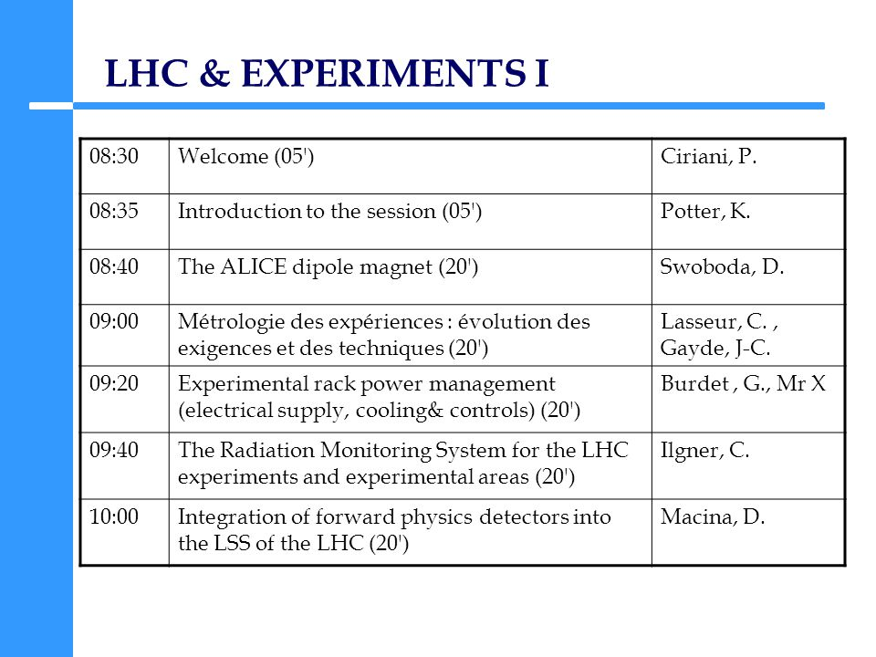 LHC & EXPERIMENTS I 08:30Welcome (05 )Ciriani, P. 08:35Introduction to the session (05 )Potter, K.