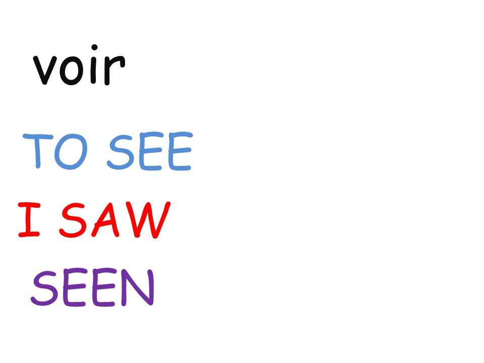 voir TO SEE I SAW SEEN