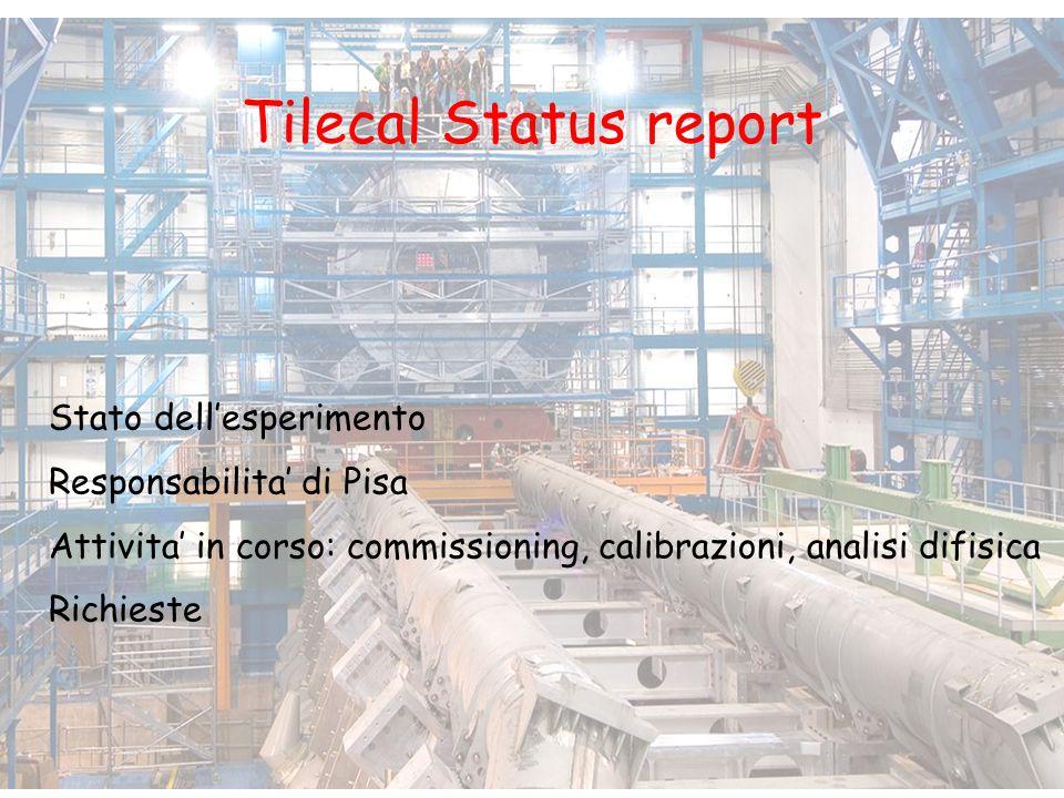 Roma 17 Maggio 2005TileCal 1 Tilecal Status report Stato dell'esperimento Responsabilita' di Pisa Attivita' in corso: commissioning, calibrazioni, analisi difisica Richieste