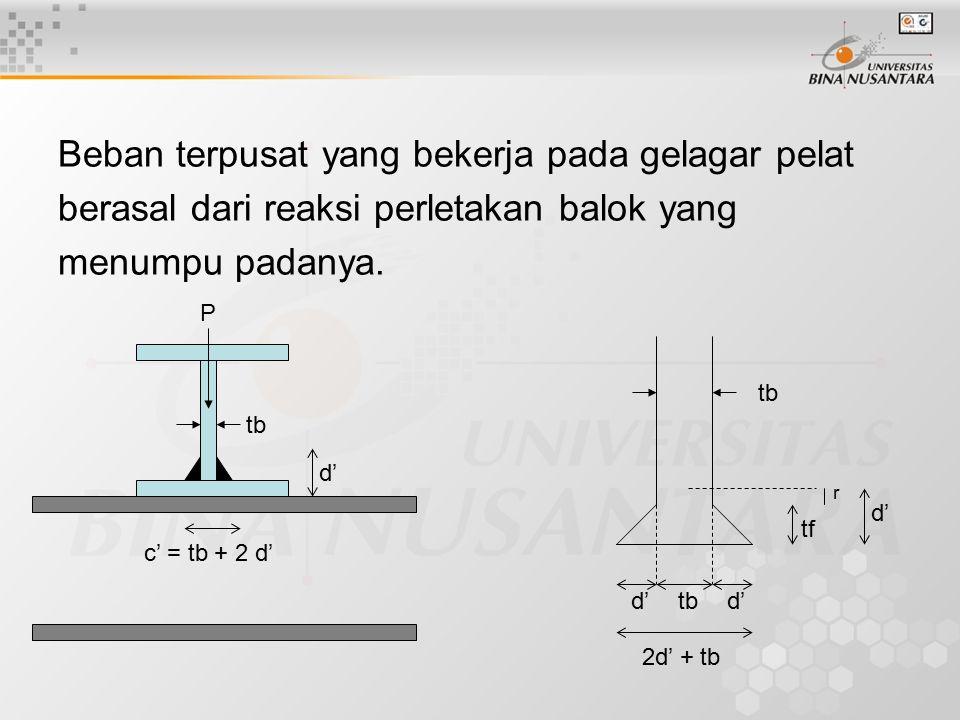Beban terpusat yang bekerja pada gelagar pelat berasal dari reaksi perletakan balok yang menumpu padanya. P tb d' c' = tb + 2 d' tb tf r d' 2d' + tb d