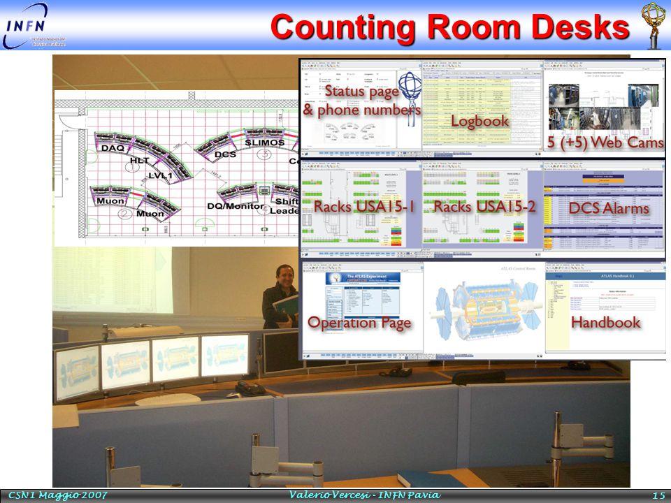 Counting Room Desks CSN1 Maggio 2007 15 Valerio Vercesi - INFN Pavia