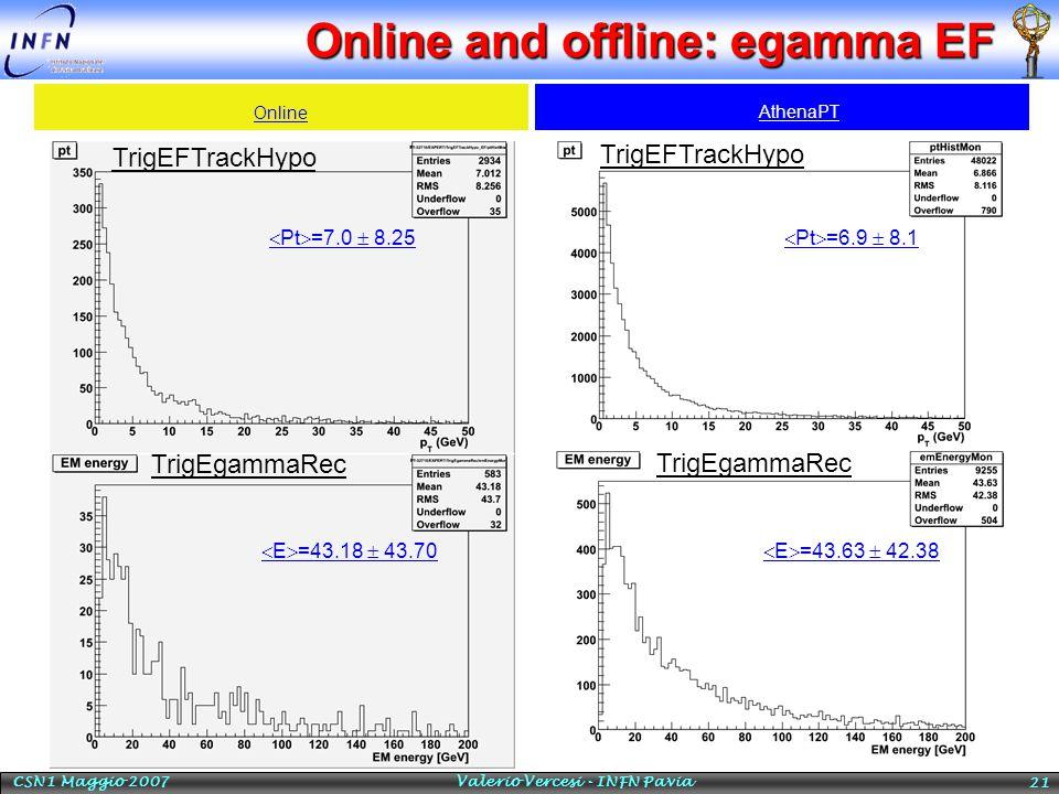 Online and offline: egamma EF CSN1 Maggio 2007 Valerio Vercesi - INFN Pavia 21 Online AthenaPT  Pt  =7.0  8.25  E  =43.18  43.70 TrigEgammaRec TrigEFTrackHypo  Pt  =6.9  8.1  E  =43.63  42.38 TrigEgammaRec