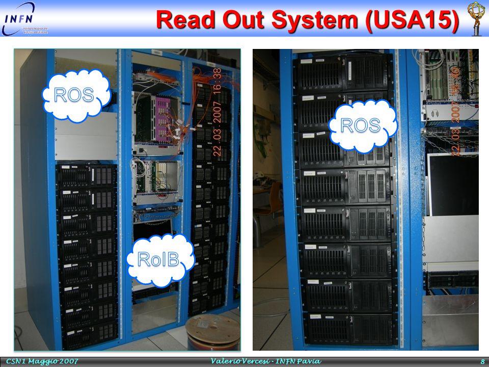 Read Out System (USA15) CSN1 Maggio 2007 Valerio Vercesi - INFN Pavia 8