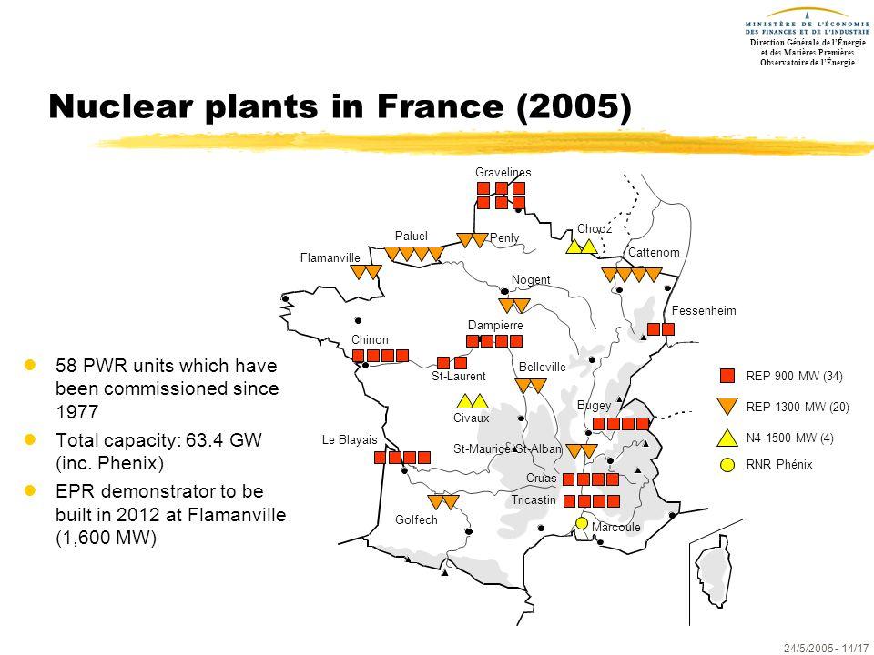Direction Générale de l'Énergie et des Matières Premières Observatoire de l'Énergie 24/5/2005- 14/17 Nuclear plants in France (2005) l58 PWR units whi
