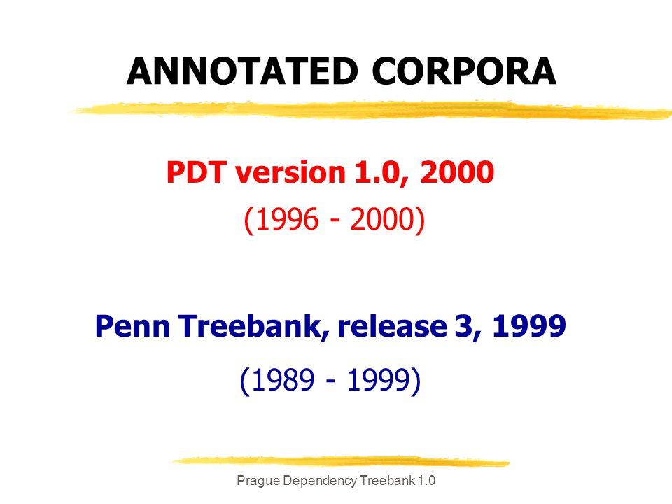 Prague Dependency Treebank 1.0 ANNOTATED CORPORA PDT version 1.0, 2000 (1996 - 2000) Penn Treebank, release 3, 1999 (1989 - 1999)