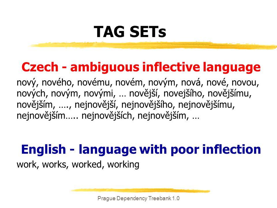 Prague Dependency Treebank 1.0 TAG SETs Czech - ambiguous inflective language nový, nového, novému, novém, novým, nová, nové, novou, nových, novým, novými, … novější, novejšího, novějšímu, novějším, …., nejnovější, nejnovějšího, nejnovějšímu, nejnovějším…..