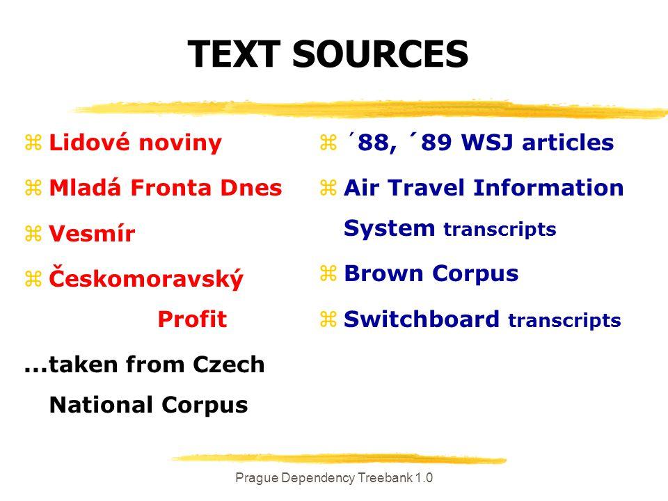 TEXT SOURCES zLidové noviny zMladá Fronta Dnes zVesmír zČeskomoravský Profit...taken from Czech National Corpus z´88, ´89 WSJ articles zAir Travel Information System transcripts zBrown Corpus zSwitchboard transcripts