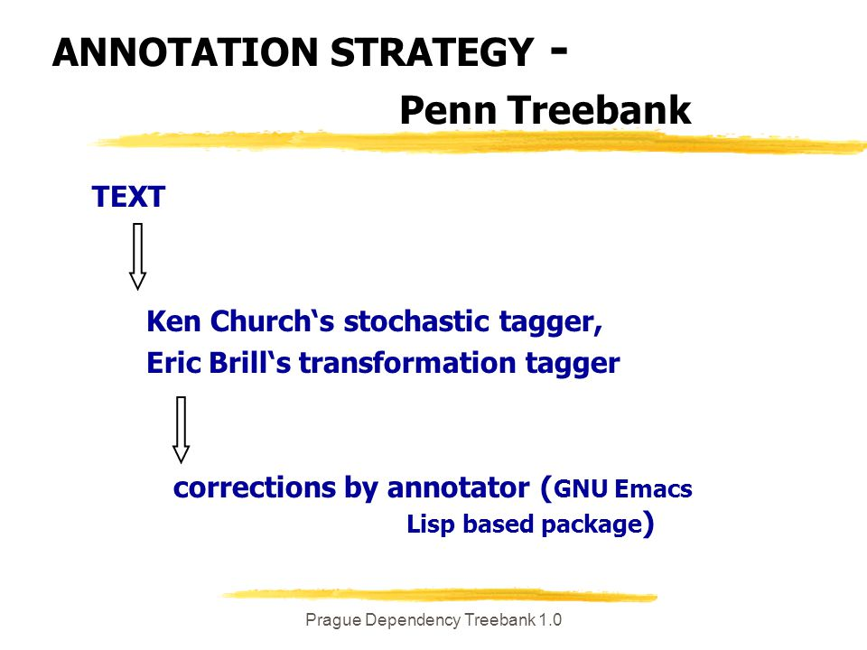 Prague Dependency Treebank 1.0 ANNOTATION STRATEGY - Penn Treebank TEXT Ken Church's stochastic tagger, Eric Brill's transformation tagger corrections by annotator ( GNU Emacs Lisp based package )