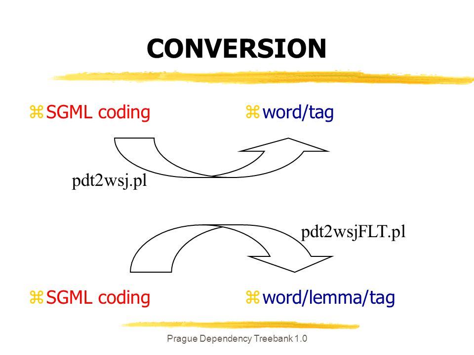 Prague Dependency Treebank 1.0 zSGML coding z word/tag z word/lemma/tag CONVERSION pdt2wsj.pl pdt2wsjFLT.pl