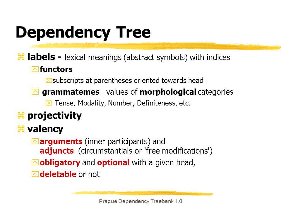 Prague Dependency Treebank 1.0 INTERNAL FORMAT zSGML coding, csts dtd  word/tag(|tag)*
