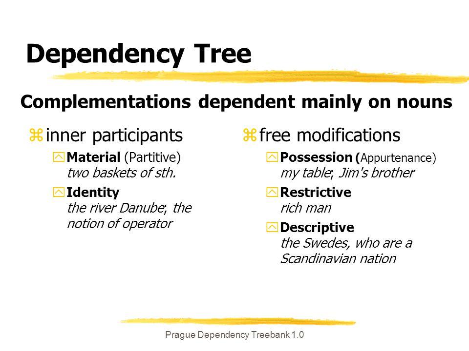 Prague Dependency Treebank 1.0 Verbal Nodes … enterpreneurs should have (their) taxes … … podnikatelé by měli mít daně … PRED verbmod=CDN deontmod=HRT