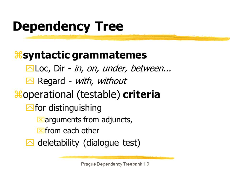 Prague Dependency Treebank 1.0 Attribute Assignments  prepositions stored as fw attribute zquoted words yclause in quotes -> DSP yone pair of quotes in the sentence -> DSPP ystring in quotes -> QUOT zgender, number, tense, degcmp, aspect zdefault values