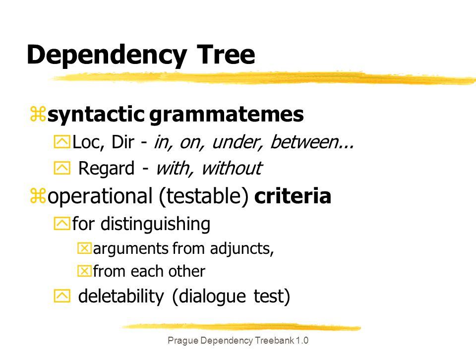 Prague Dependency Treebank 1.0 Dependency Tree zsyntactic grammatemes yLoc, Dir - in, on, under, between...
