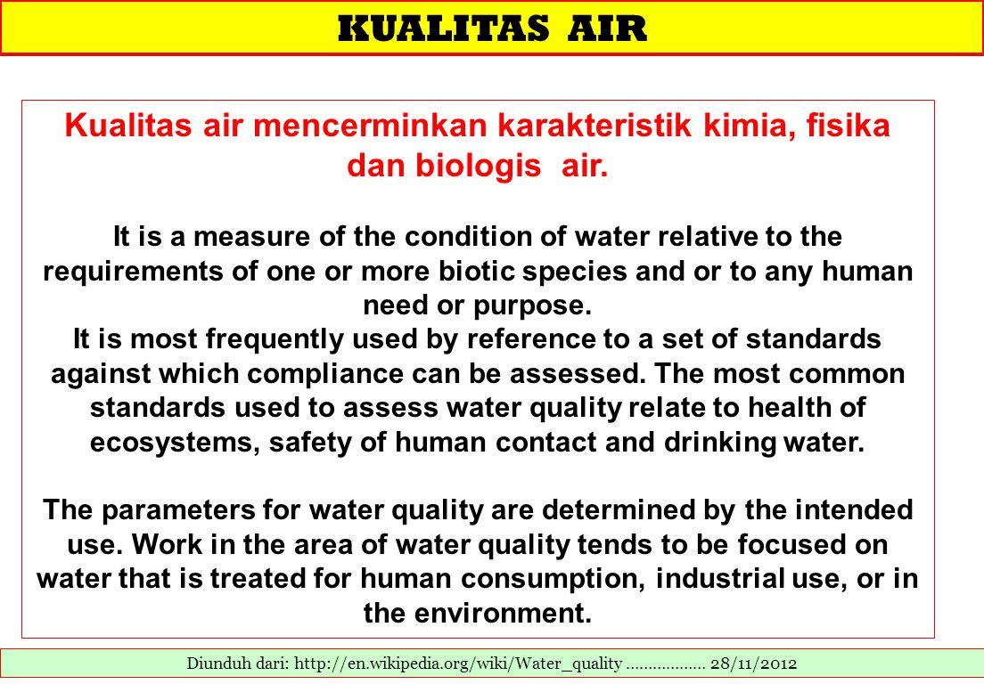 KUALITAS AIR Diunduh dari: http://en.wikipedia.org/wiki/Water_quality ……………… 28/11/2012 Kualitas air mencerminkan karakteristik kimia, fisika dan biologis air.