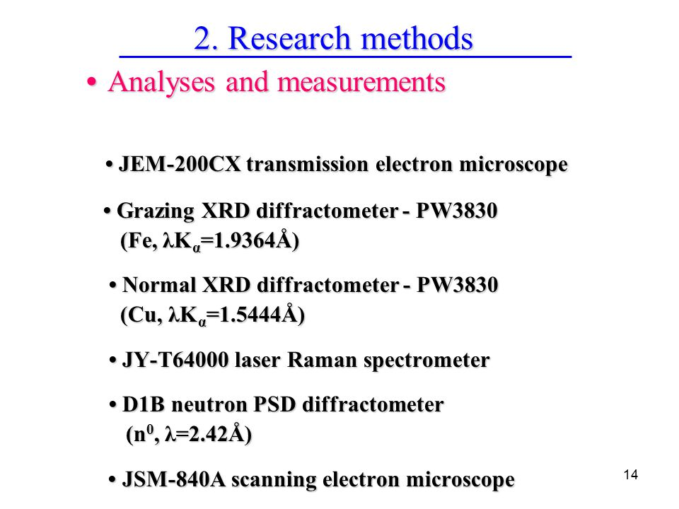 14 Analyses and measurements Analyses and measurements JEM-200CX transmission electron microscope JEM-200CX transmission electron microscope Grazing XRD diffractometer - PW3830 Grazing XRD diffractometer - PW3830 (Fe, λK α =1.9364Å) Normal XRD diffractometer - PW3830 Normal XRD diffractometer - PW3830 (Cu, λK α =1.5444Å) JY-T64000 laser Raman spectrometer JY-T64000 laser Raman spectrometer D1B neutron PSD diffractometer D1B neutron PSD diffractometer (n 0, λ=2.42Å) (n 0, λ=2.42Å) JSM-840A scanning electron microscope JSM-840A scanning electron microscope 2.
